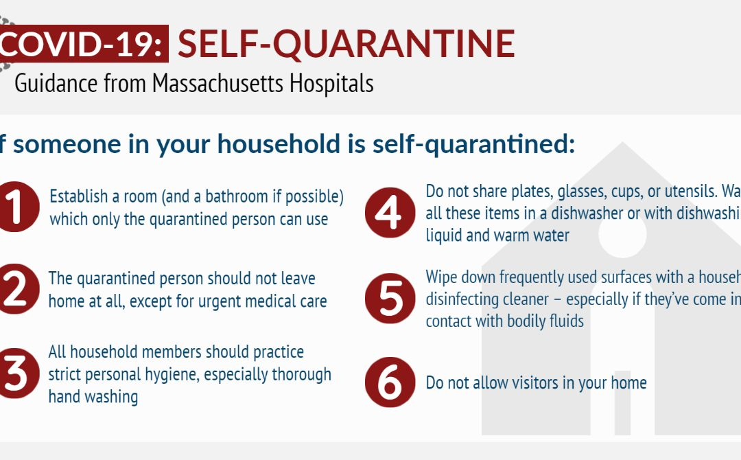 What to do if under Self Quarantine