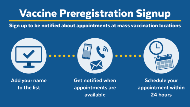 Pre Registration for Vaccines